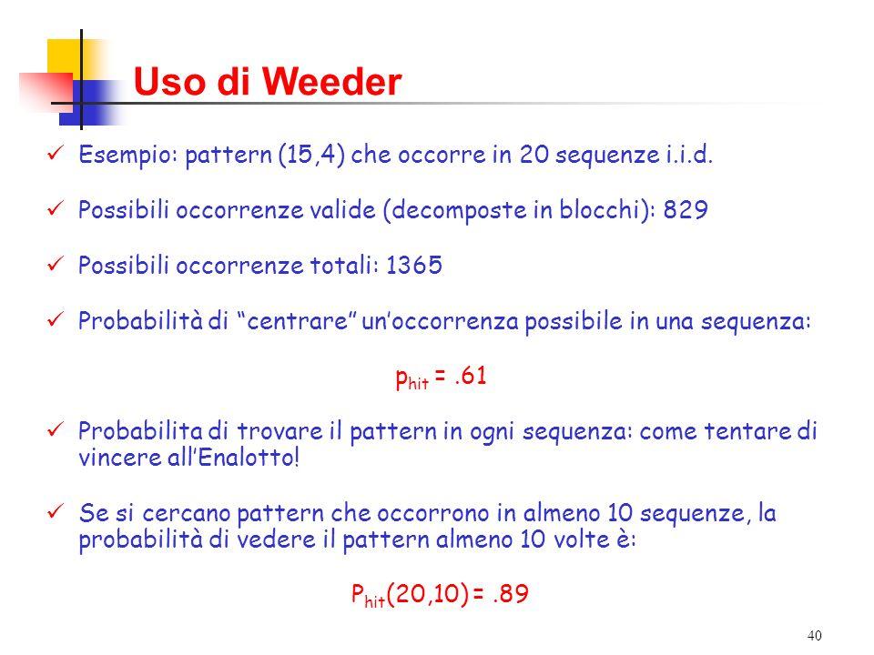 Uso di Weeder Esempio: pattern (15,4) che occorre in 20 sequenze i.i.d. Possibili occorrenze valide (decomposte in blocchi): 829.