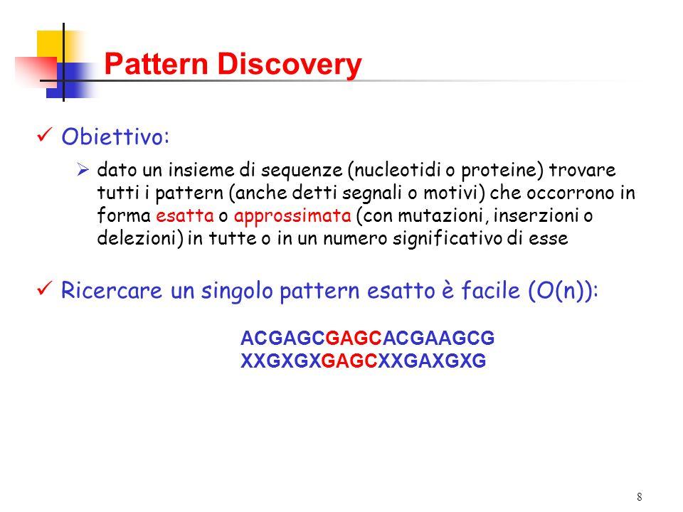 Pattern Discovery Obiettivo: