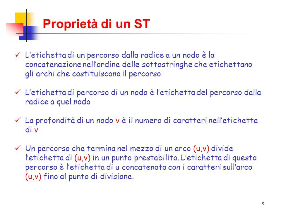 Proprietà di un ST