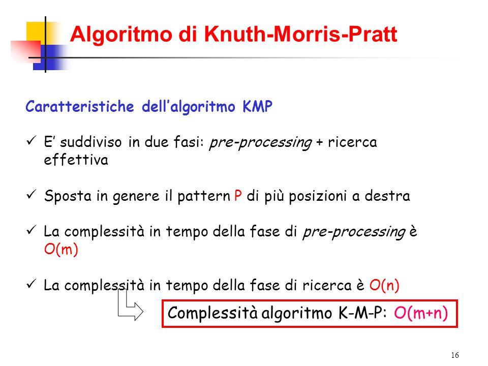 Algoritmo di Knuth-Morris-Pratt