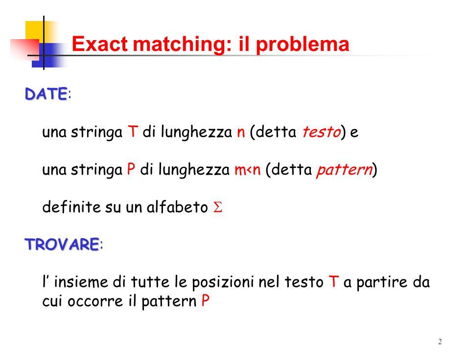 Exact matching: il problema