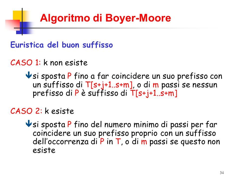 Algoritmo di Boyer-Moore