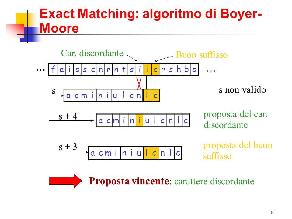 Exact Matching: algoritmo di Boyer-Moore