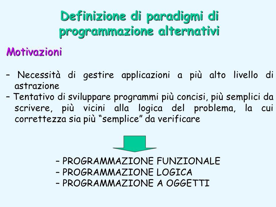 Definizione di paradigmi di programmazione alternativi