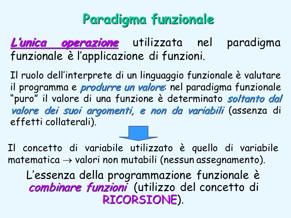 Paradigma funzionale L'unica operazione utilizzata nel paradigma funzionale è l'applicazione di funzioni.