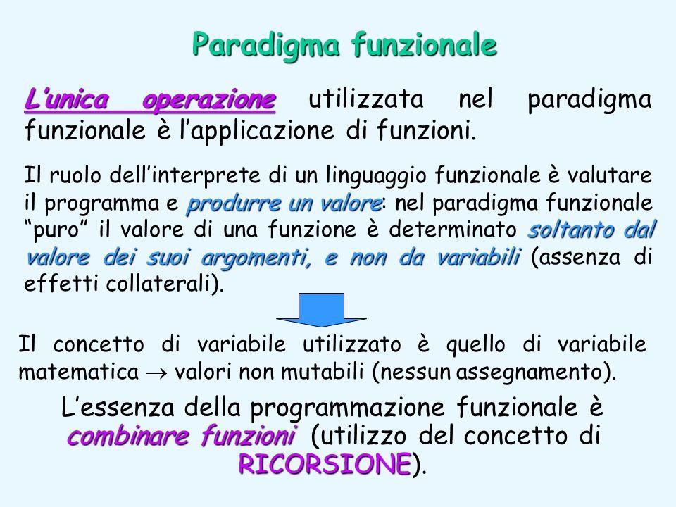 Paradigma funzionaleL'unica operazione utilizzata nel paradigma funzionale è l'applicazione di funzioni.