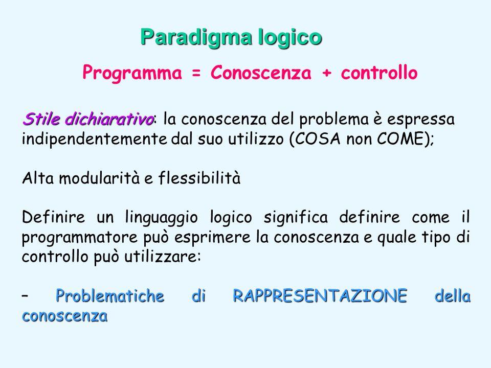 Paradigma logico Programma = Conoscenza + controllo