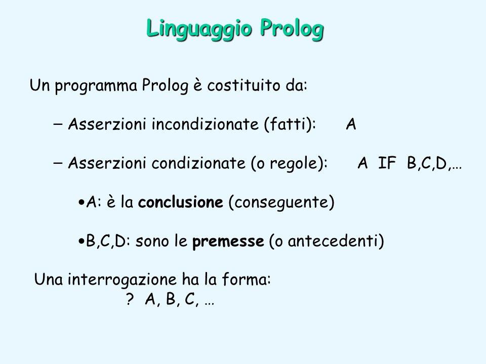Linguaggio Prolog Un programma Prolog è costituito da: