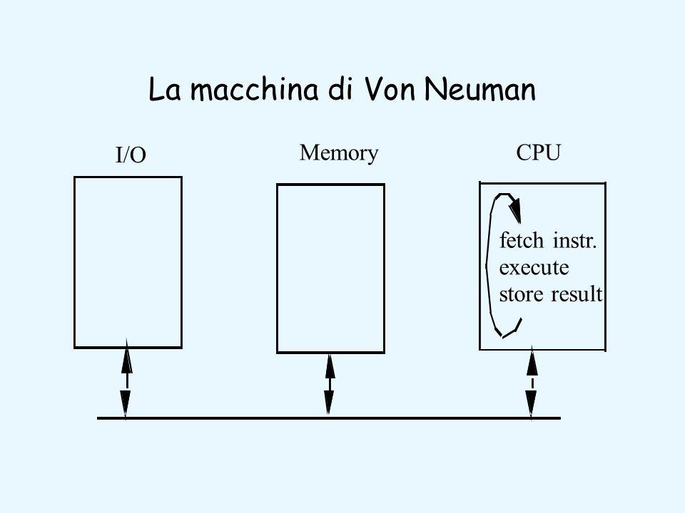 La macchina di Von Neuman