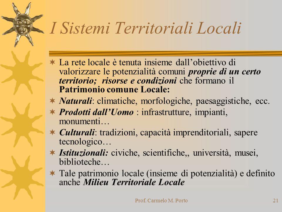 I Sistemi Territoriali Locali