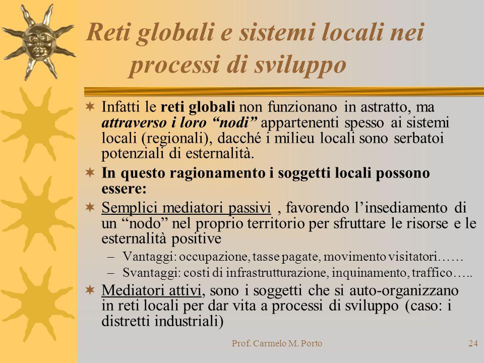 Reti globali e sistemi locali nei processi di sviluppo