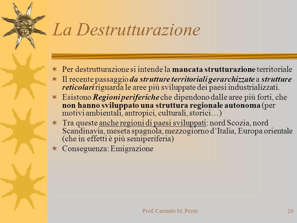 La Destrutturazione Per destrutturazione si intende la mancata strutturazione territoriale.