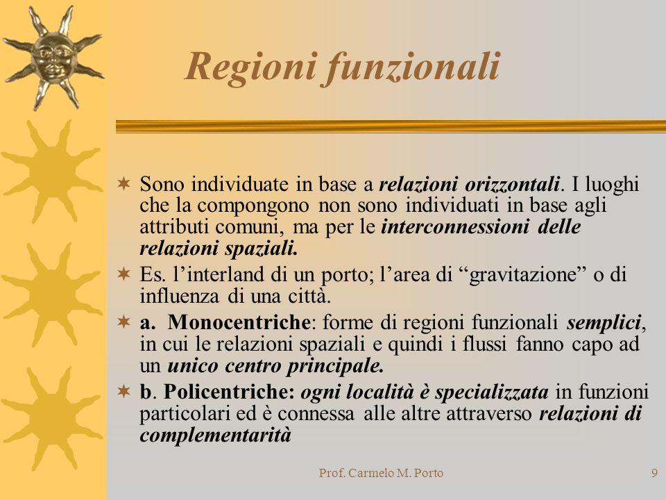 Regioni funzionali