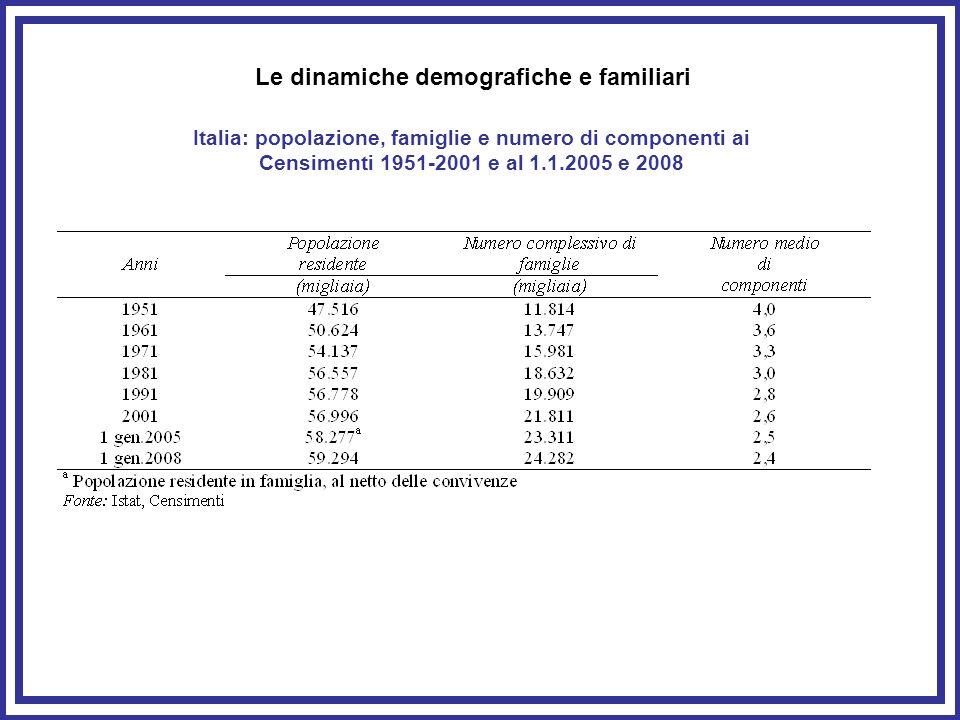 Le dinamiche demografiche e familiari