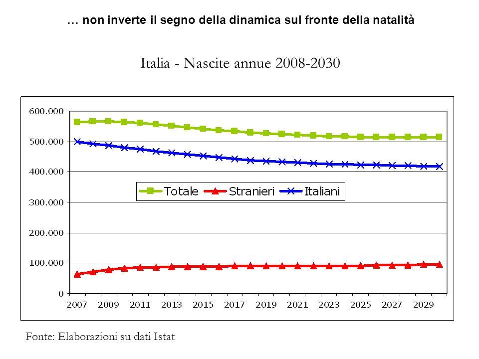 Italia - Nascite annue 2008-2030
