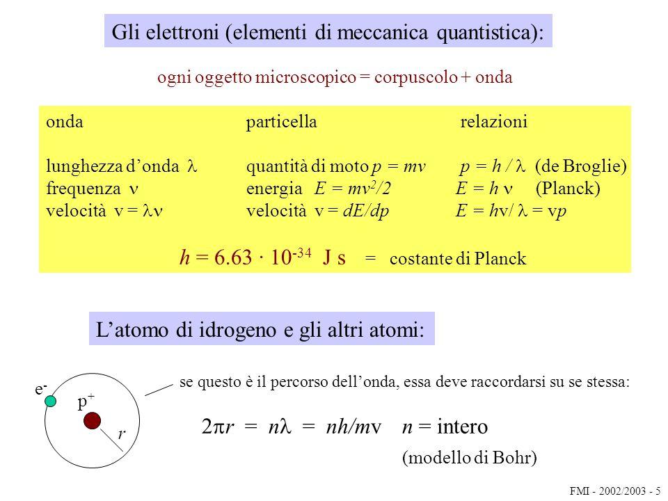 Gli elettroni (elementi di meccanica quantistica):