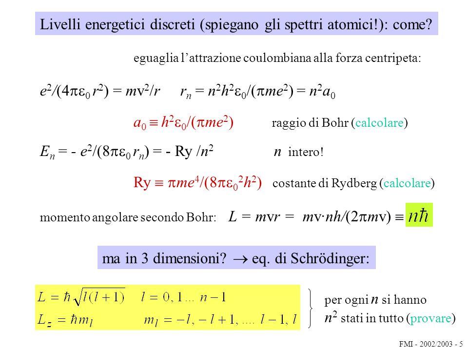 Livelli energetici discreti (spiegano gli spettri atomici!): come