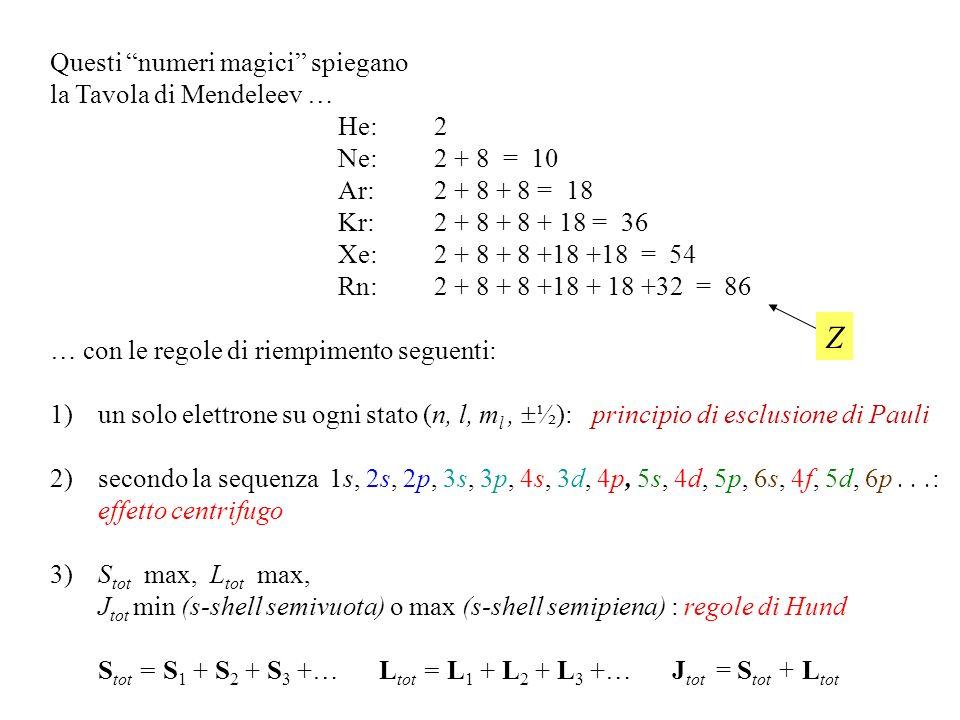 Z Questi numeri magici spiegano la Tavola di Mendeleev … He: 2