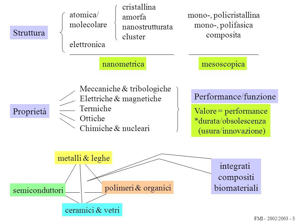 mono-, policristallina