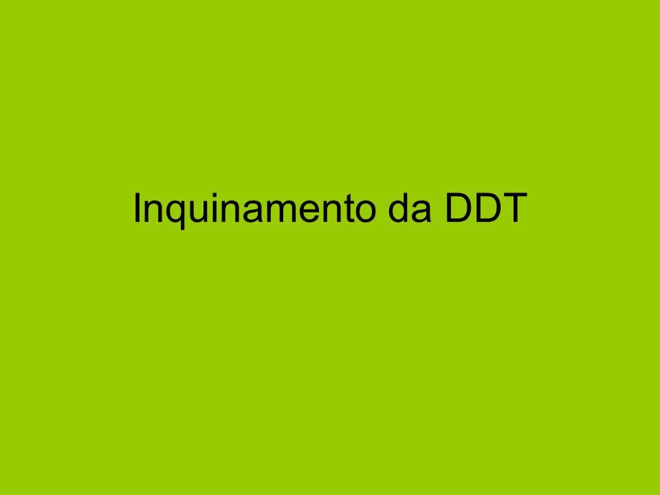 Inquinamento da DDT