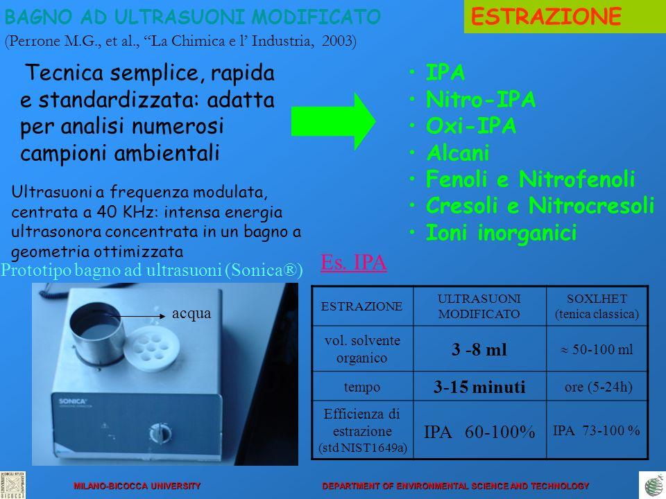 Cresoli e Nitrocresoli Ioni inorganici