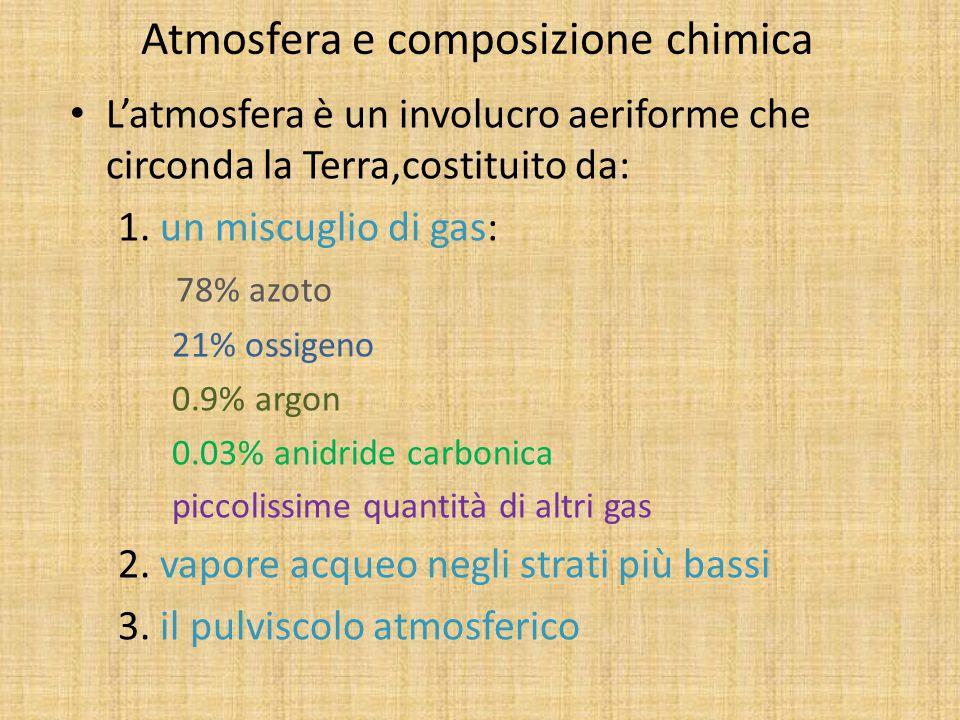 Atmosfera e composizione chimica