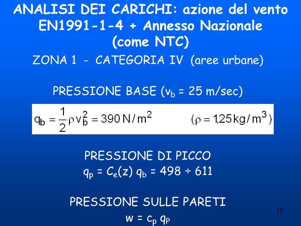 ANALISI DEI CARICHI: azione del vento EN1991-1-4 + Annesso Nazionale (come NTC)