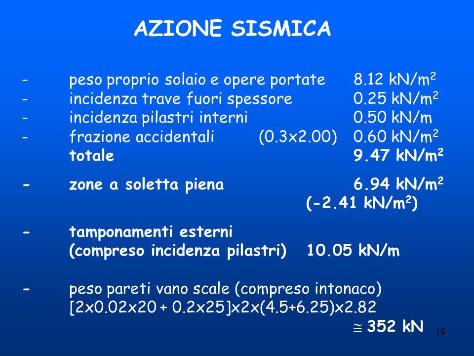 AZIONE SISMICA - peso proprio solaio e opere portate 8.12 kN/m2