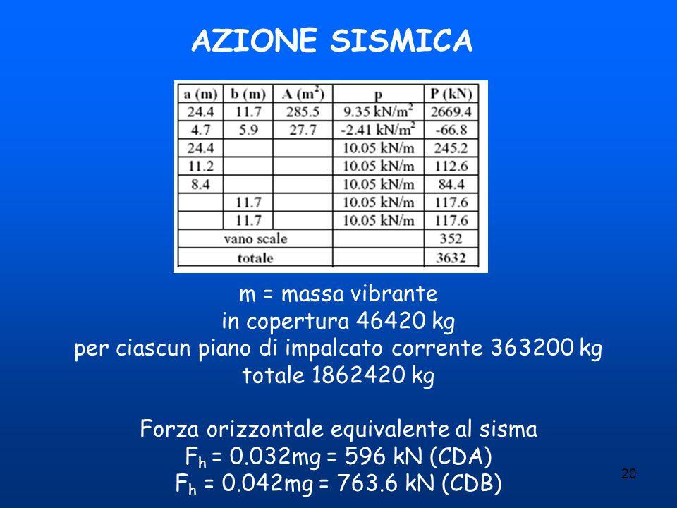 AZIONE SISMICA m = massa vibrante in copertura 46420 kg