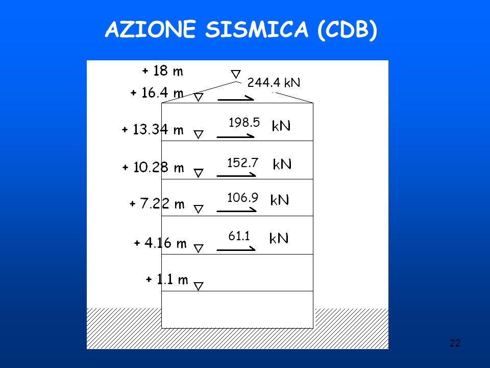 AZIONE SISMICA (CDB) 244.4 kN 198.5 152.7 106.9 61.1