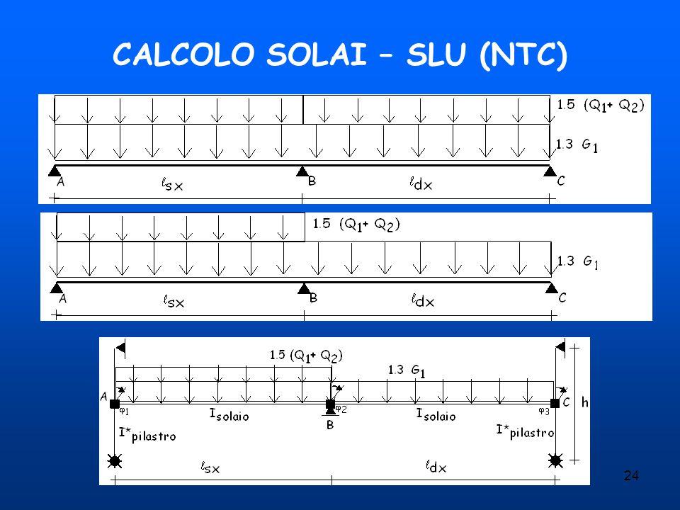 CALCOLO SOLAI – SLU (NTC)