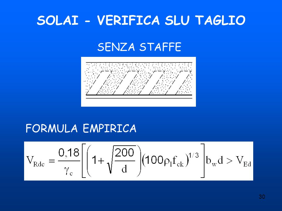 SOLAI - VERIFICA SLU TAGLIO