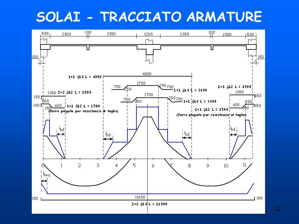SOLAI - TRACCIATO ARMATURE
