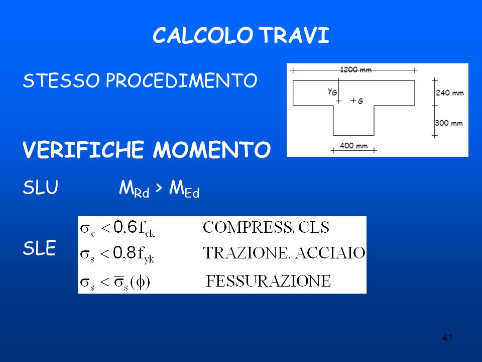 CALCOLO TRAVI VERIFICHE MOMENTO STESSO PROCEDIMENTO SLU MRd > MEd