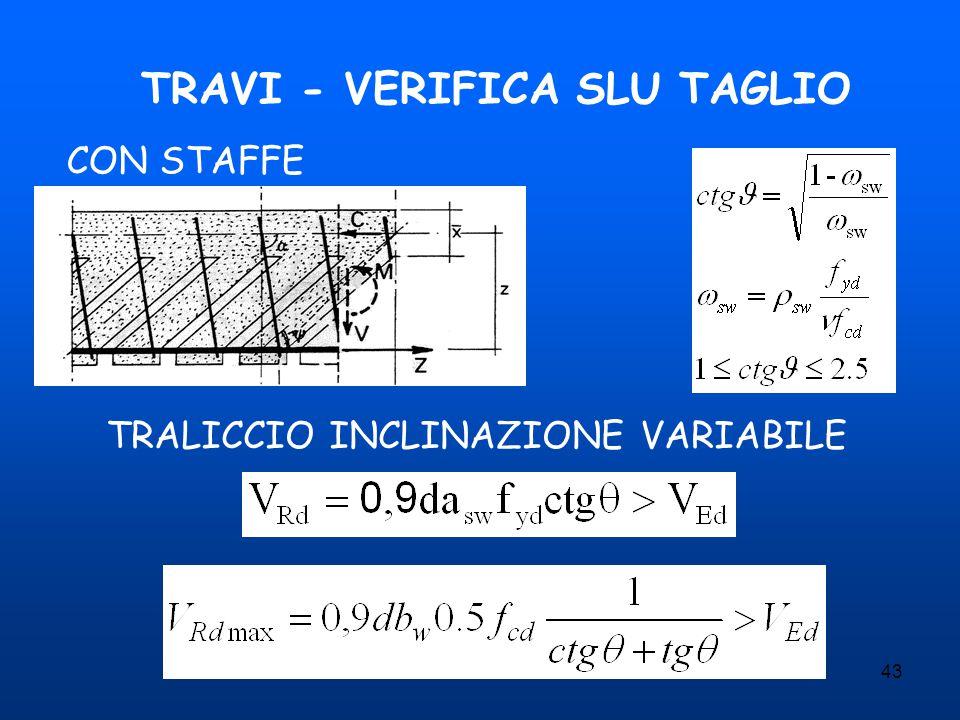 TRAVI - VERIFICA SLU TAGLIO