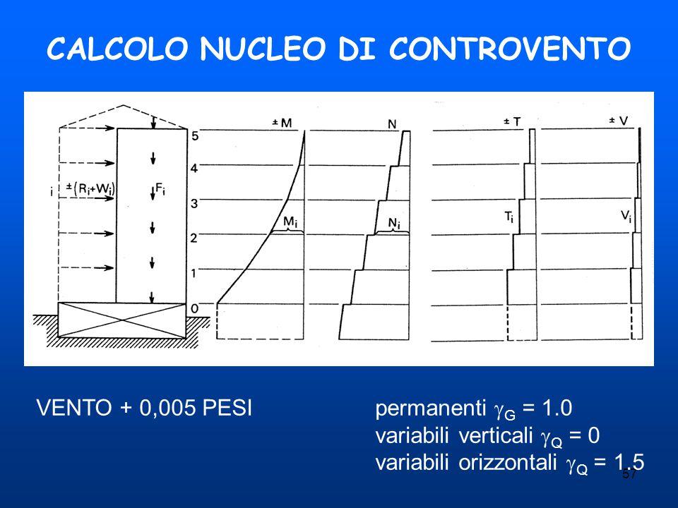 CALCOLO NUCLEO DI CONTROVENTO