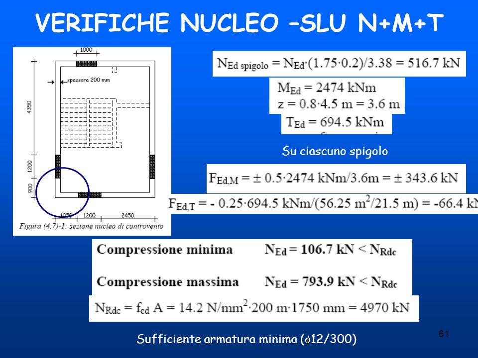 VERIFICHE NUCLEO –SLU N+M+T