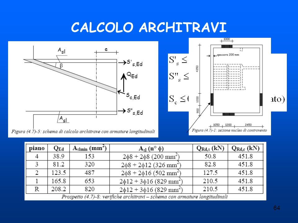CALCOLO ARCHITRAVI