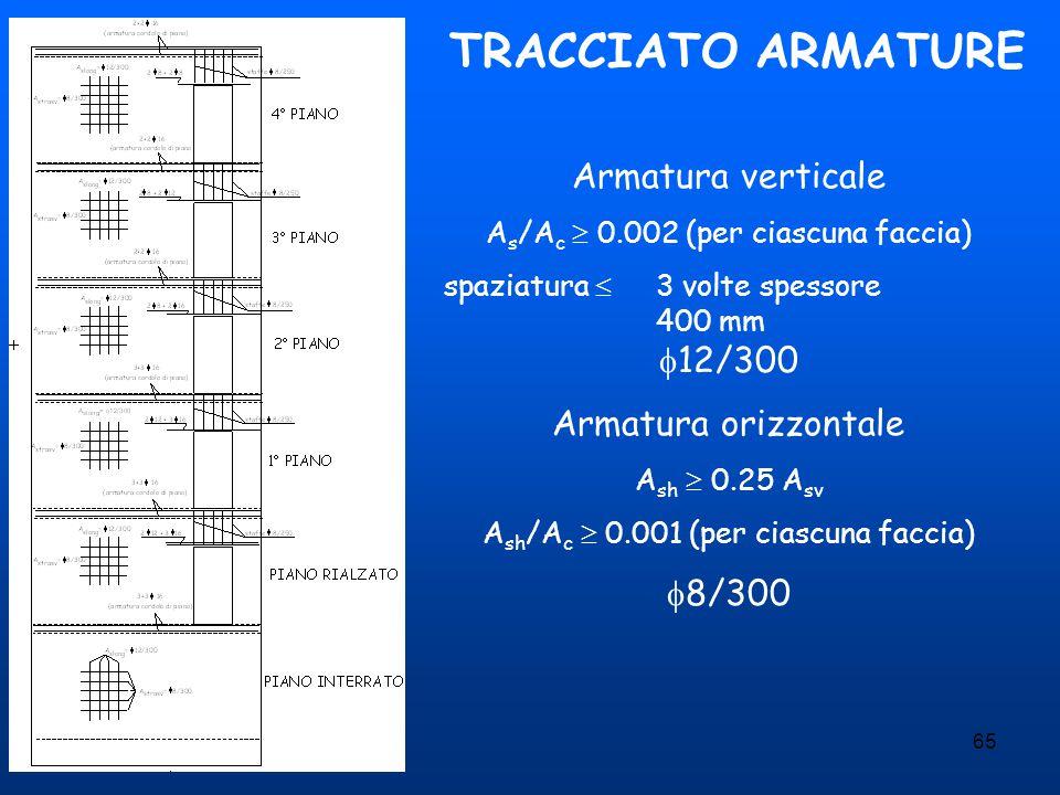 TRACCIATO ARMATURE Armatura verticale 12/300 Armatura orizzontale