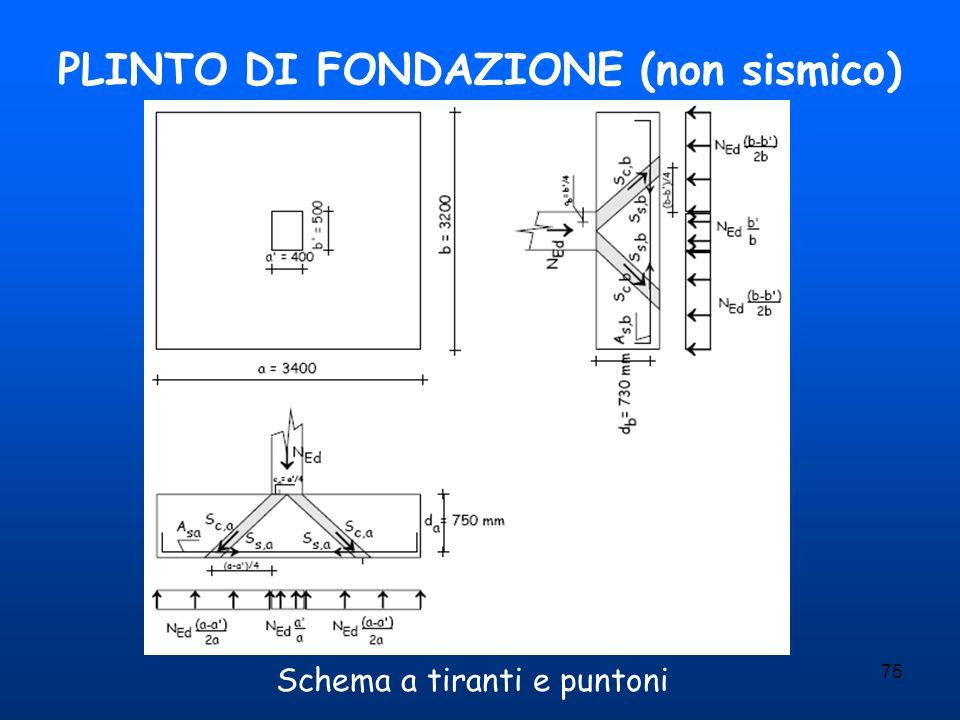 PLINTO DI FONDAZIONE (non sismico)