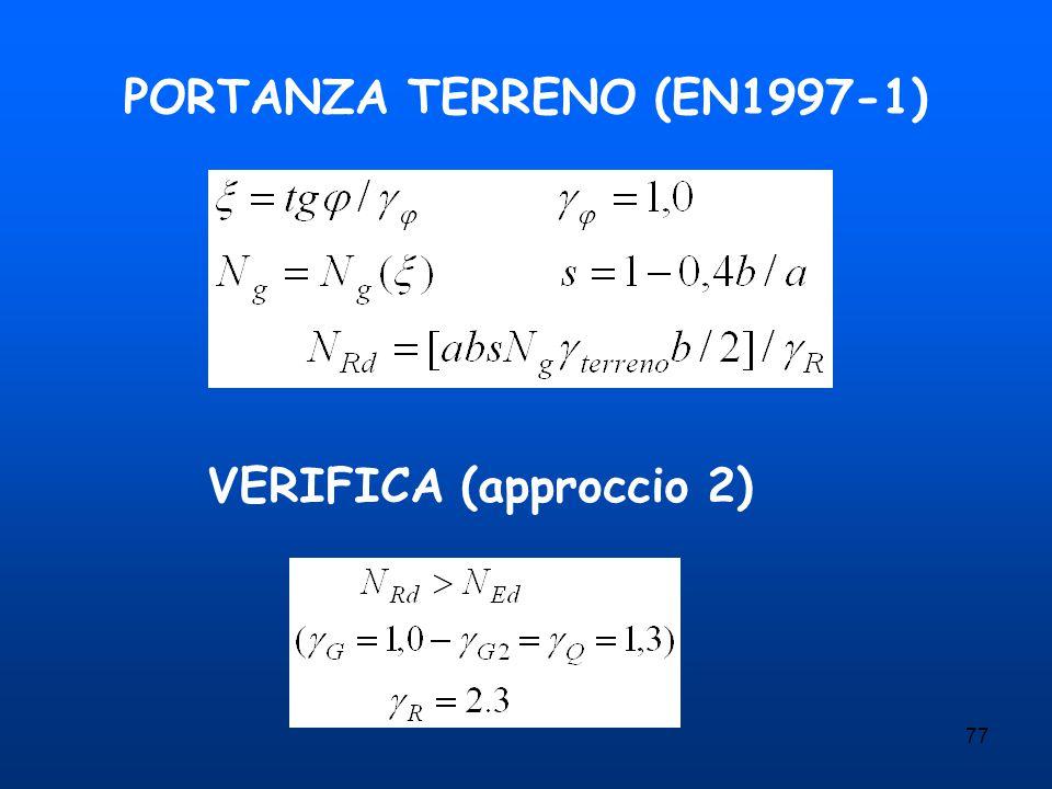 PORTANZA TERRENO (EN1997-1)