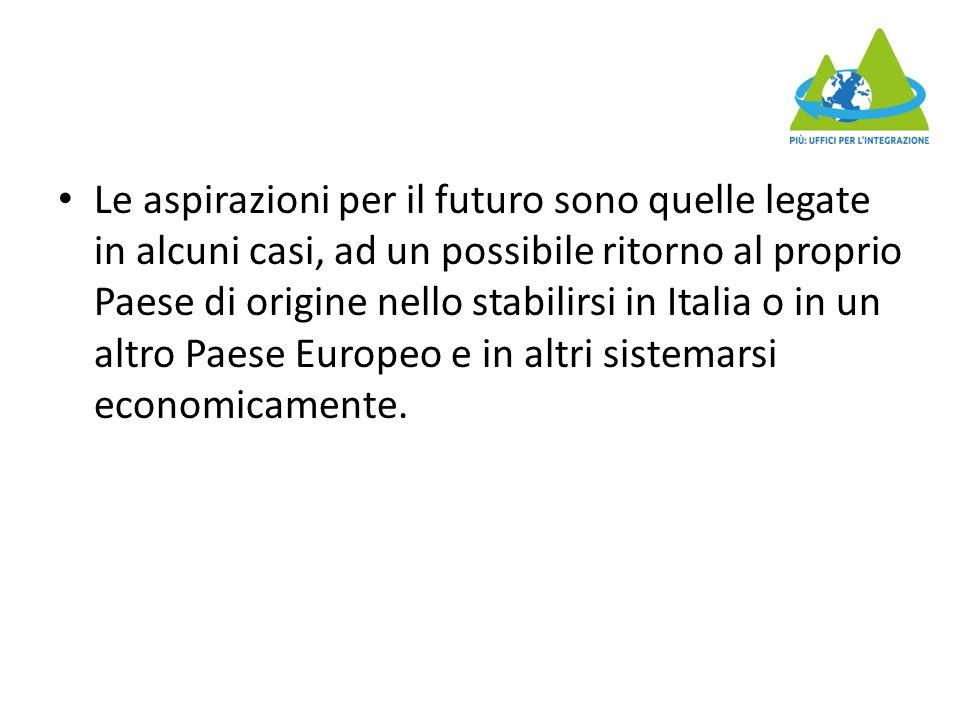 Le aspirazioni per il futuro sono quelle legate in alcuni casi, ad un possibile ritorno al proprio Paese di origine nello stabilirsi in Italia o in un altro Paese Europeo e in altri sistemarsi economicamente.