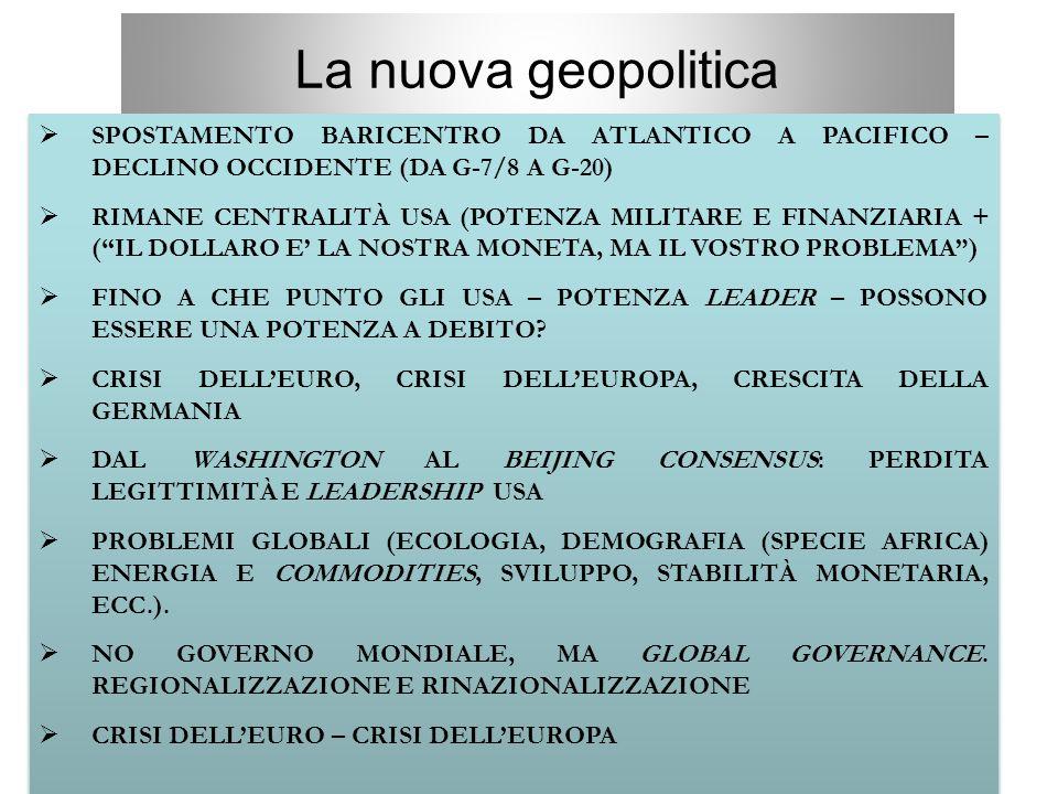 La nuova geopolitica SPOSTAMENTO BARICENTRO DA ATLANTICO A PACIFICO – DECLINO OCCIDENTE (DA G-7/8 A G-20)