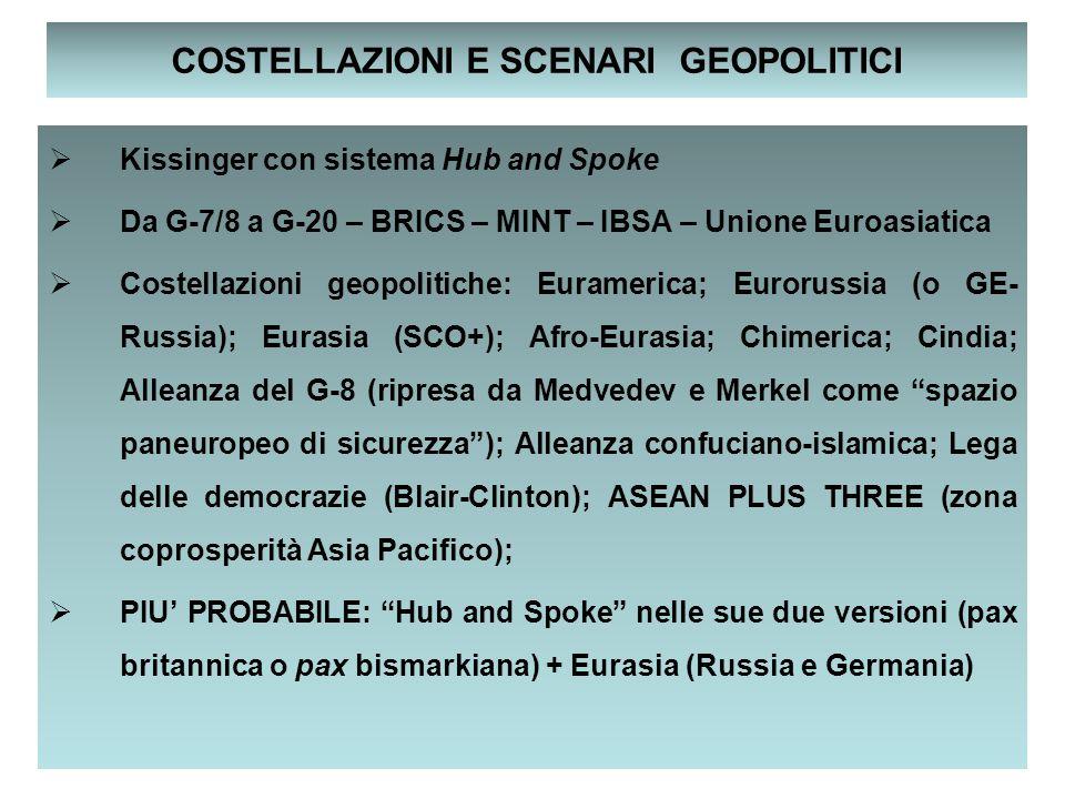COSTELLAZIONI E SCENARI GEOPOLITICI