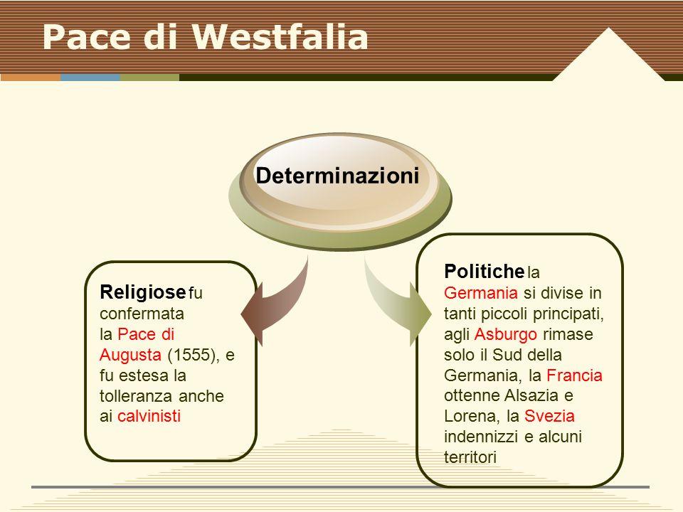 Pace di Westfalia Determinazioni