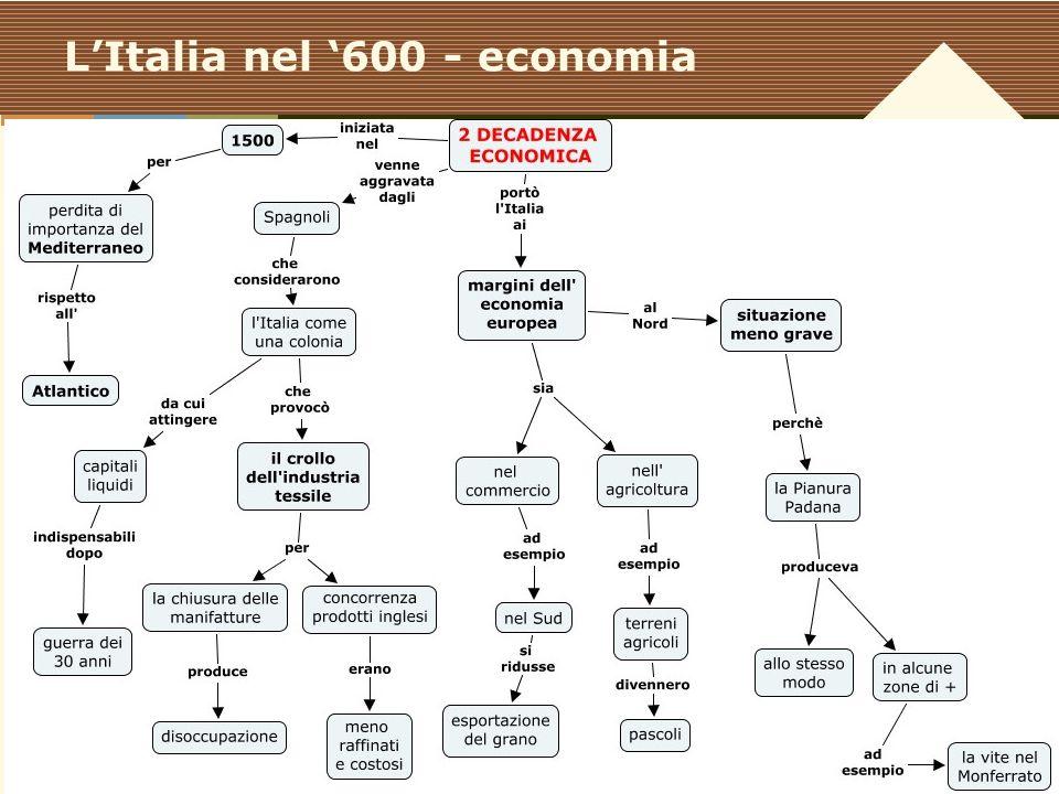 L'Italia nel '600 - economia