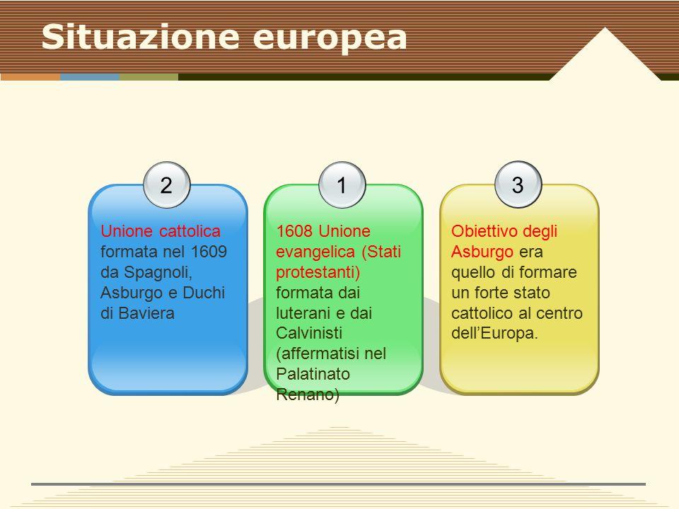 Situazione europea 2. 1. 3. Unione cattolica formata nel 1609 da Spagnoli, Asburgo e Duchi di Baviera.