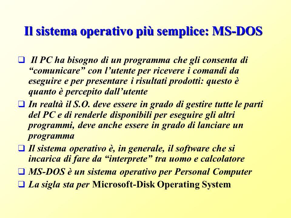 Il sistema operativo più semplice: MS-DOS