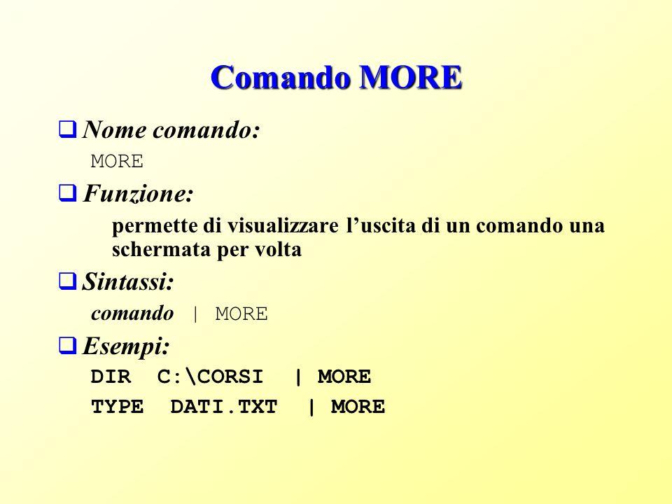 Comando MORE Nome comando: Funzione: Sintassi: Esempi: MORE
