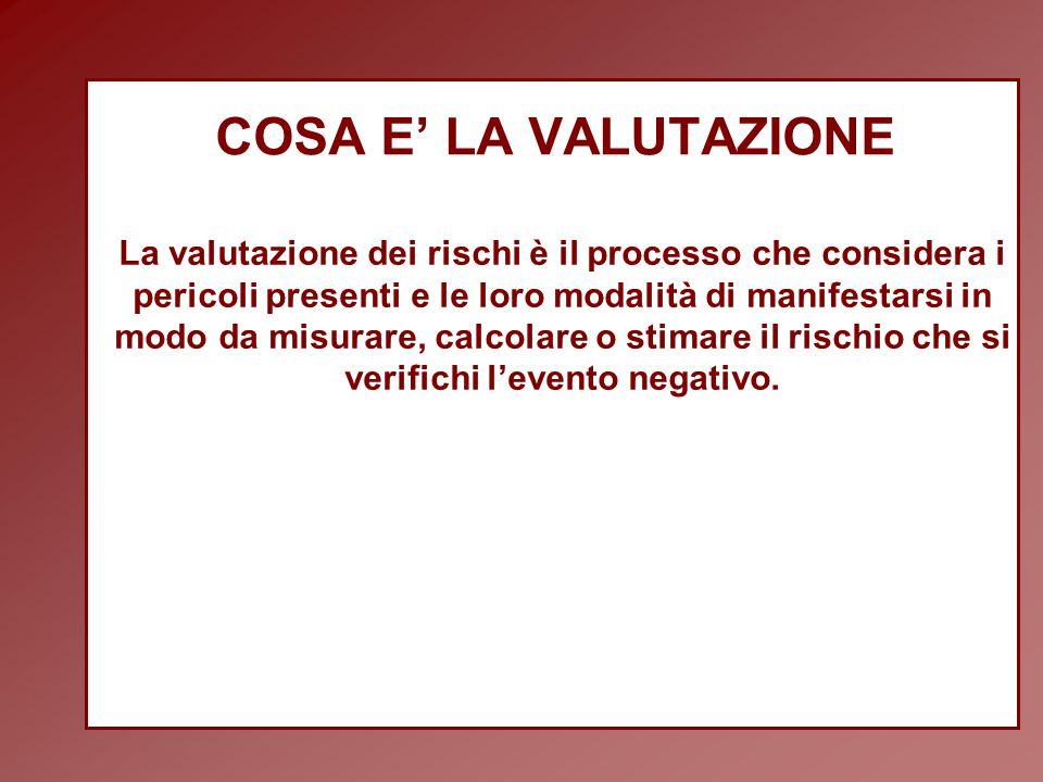 COSA E' LA VALUTAZIONE